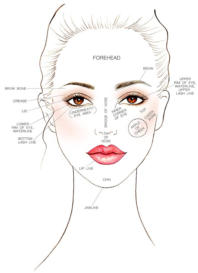 makeup tutorials sunny gu
