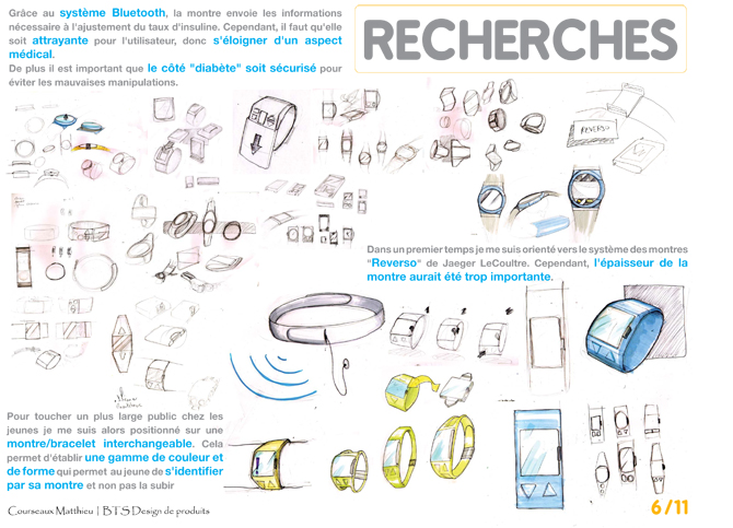 Bts Design De Produits Ecole D Art Pro Artigraph Bts