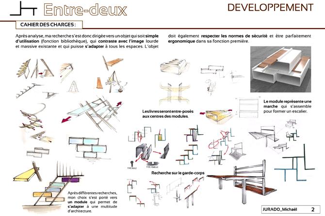 bts design de produits ecole d 39 art pro 39 artigraph bts design nice. Black Bedroom Furniture Sets. Home Design Ideas